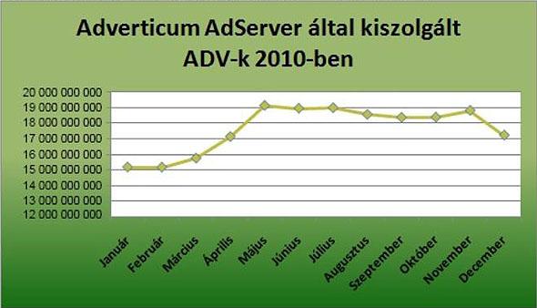 adserver.blog.hu
